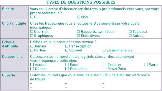 Fiche ressource 2 - Réaliser un questionnaire d'enquête