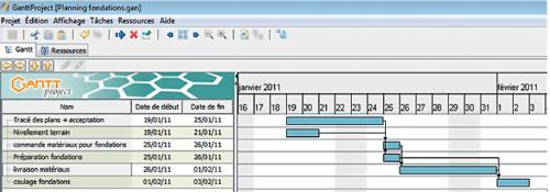 Le graphe pert et le diagramme de gantt extrait du planning de droulement du chantier ccuart Choice Image