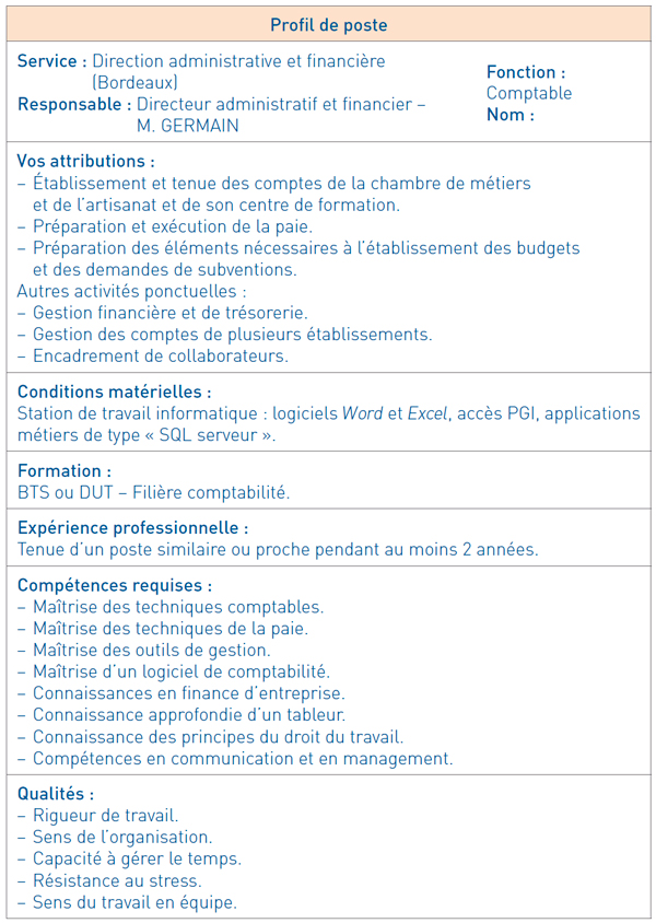Citation profil site de rencontre