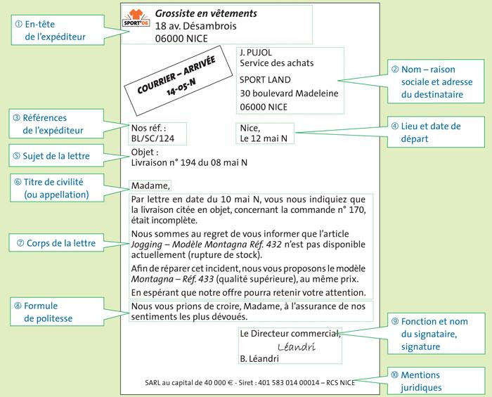 Exemple de phrase site de rencontre