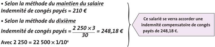 Fiche Ressource 27 Le Calcul Du Salaire Brut