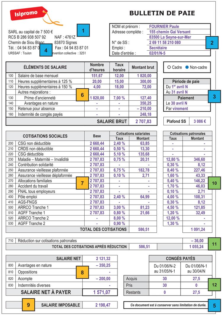 exemple bulletin de salaire ccn 51